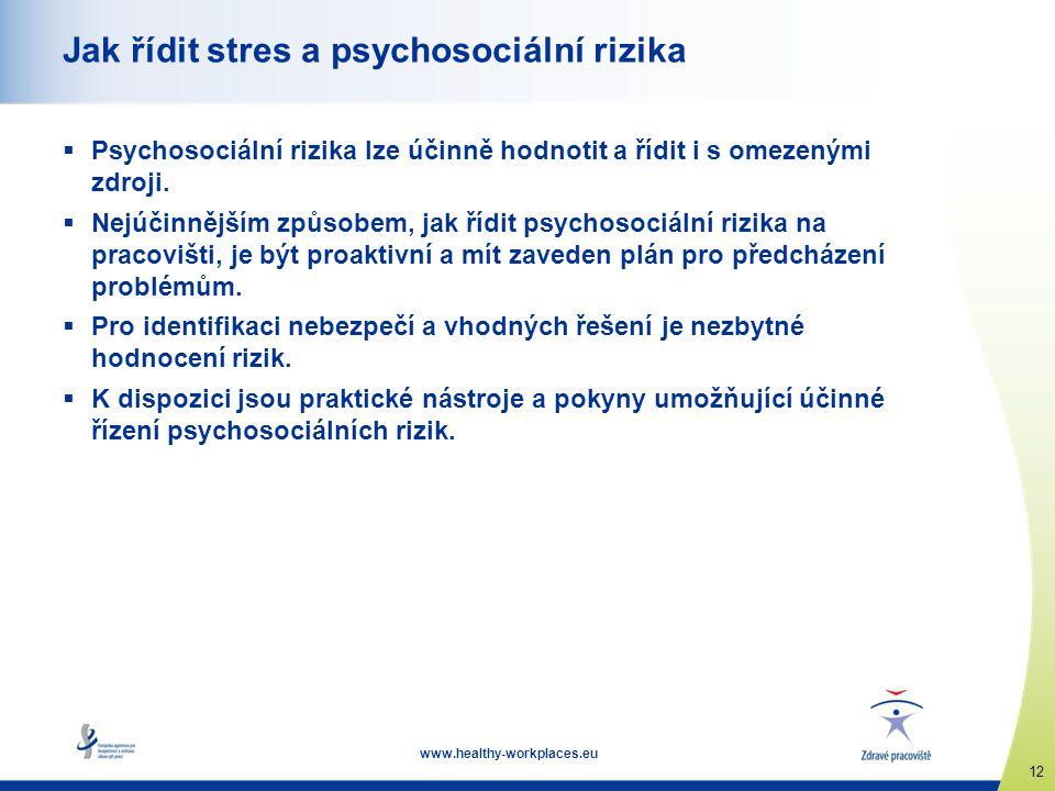 Jak řídit stres a psychosociální rizika