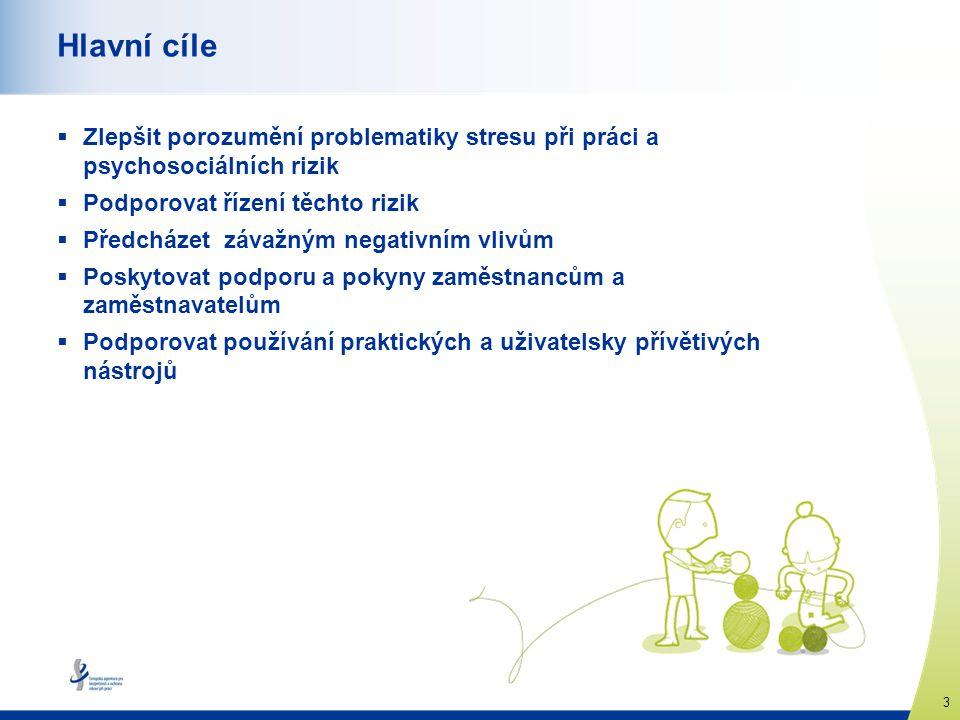 Hlavní cíle Zlepšit porozumění problematiky stresu při práci a psychosociálních rizik. Podporovat řízení těchto rizik.