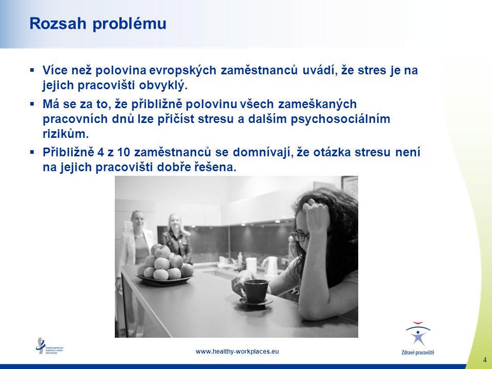 Rozsah problému Více než polovina evropských zaměstnanců uvádí, že stres je na jejich pracovišti obvyklý.