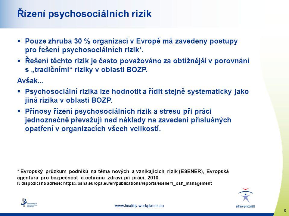 Řízení psychosociálních rizik