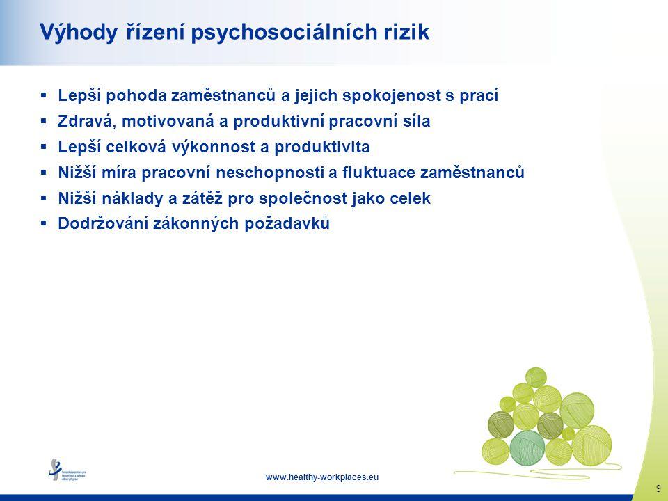 Výhody řízení psychosociálních rizik
