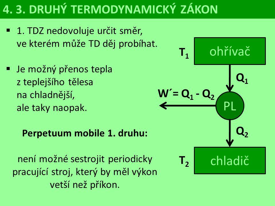 Perpetuum mobile 1. druhu: