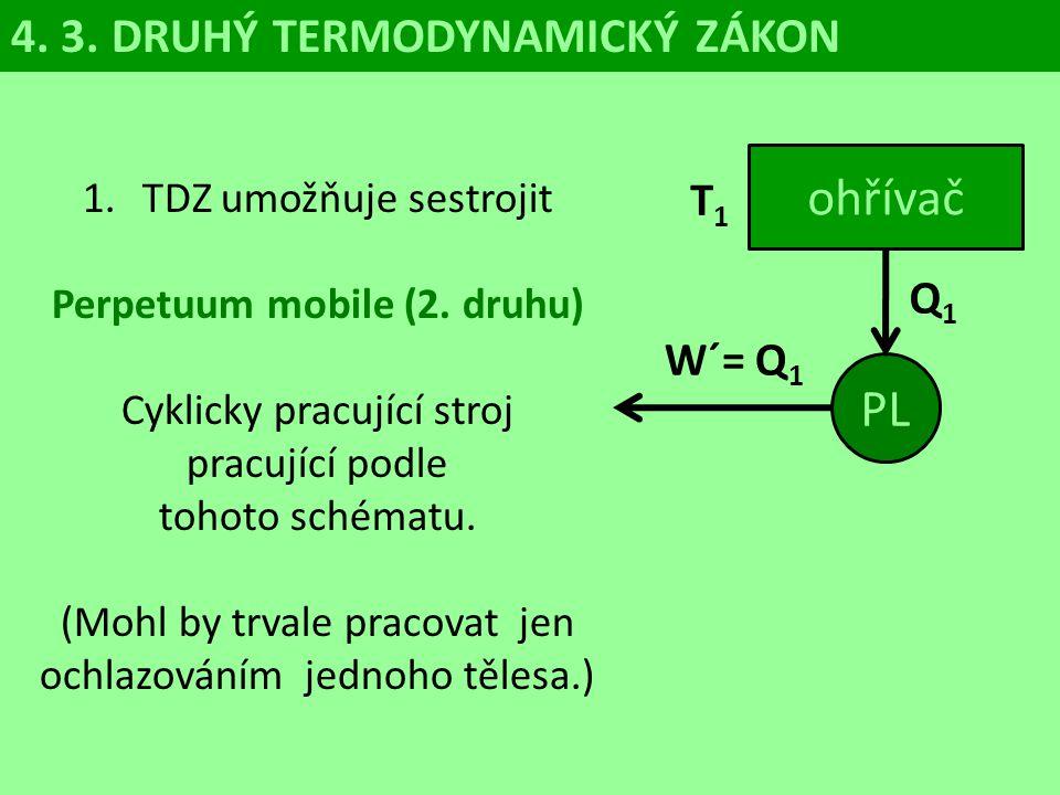 ohřívač PL 4. 3. DRUHÝ TERMODYNAMICKÝ ZÁKON T1 Q1 W´= Q1