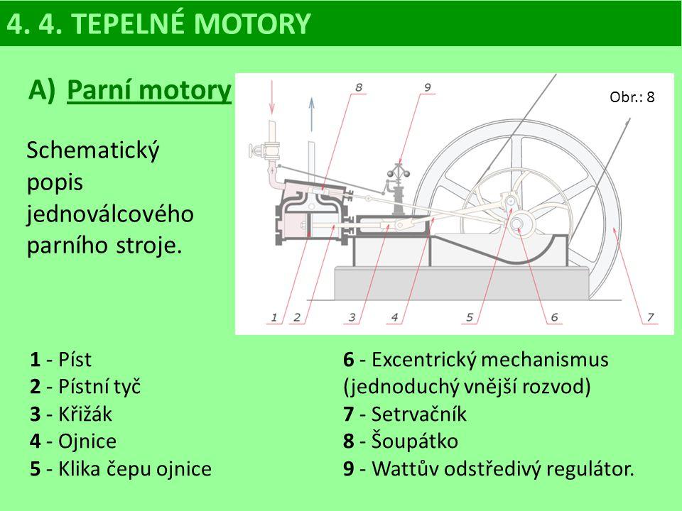 4. 4. TEPELNÉ MOTORY Parní motory