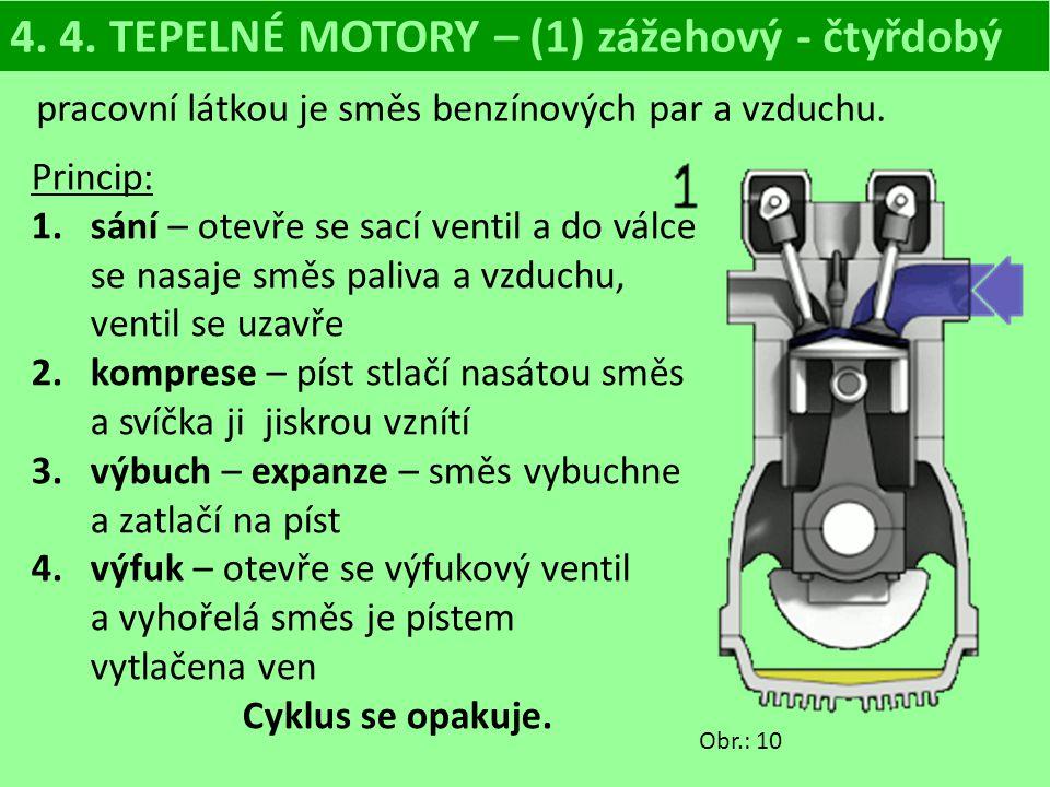 4. 4. TEPELNÉ MOTORY – (1) zážehový - čtyřdobý