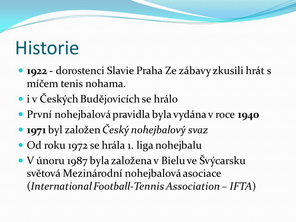Historie 1922 - dorostenci Slavie Praha Ze zábavy zkusili hrát s míčem tenis nohama. i v Českých Budějovicích se hrálo.