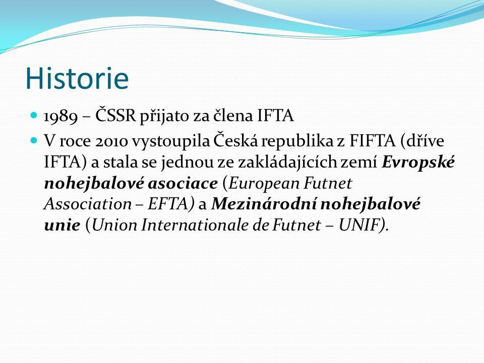 Historie 1989 – ČSSR přijato za člena IFTA