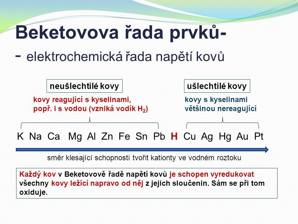 Beketovova řada prvků- - elektrochemická řada napětí kovů