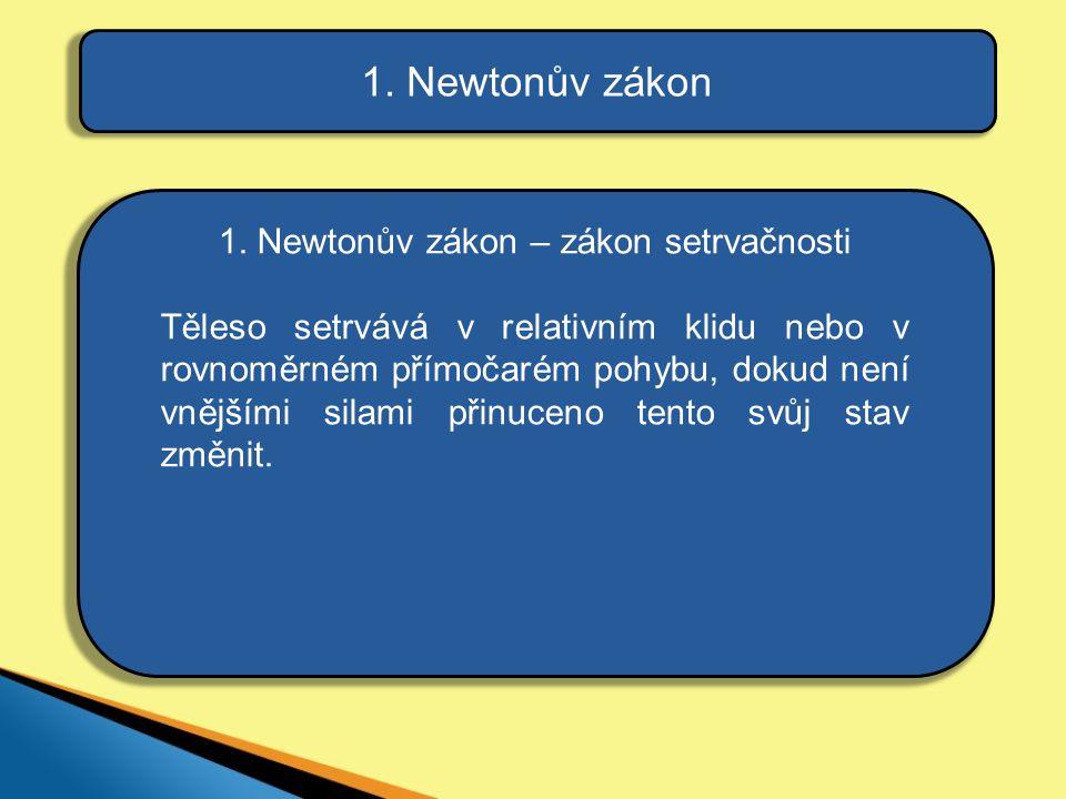 1. Newtonův zákon – zákon setrvačnosti