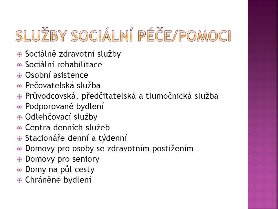 Služby sociální péče/pomoci
