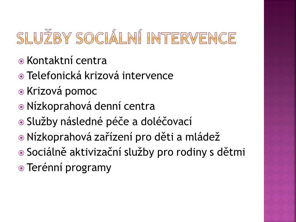 Služby sociální intervence