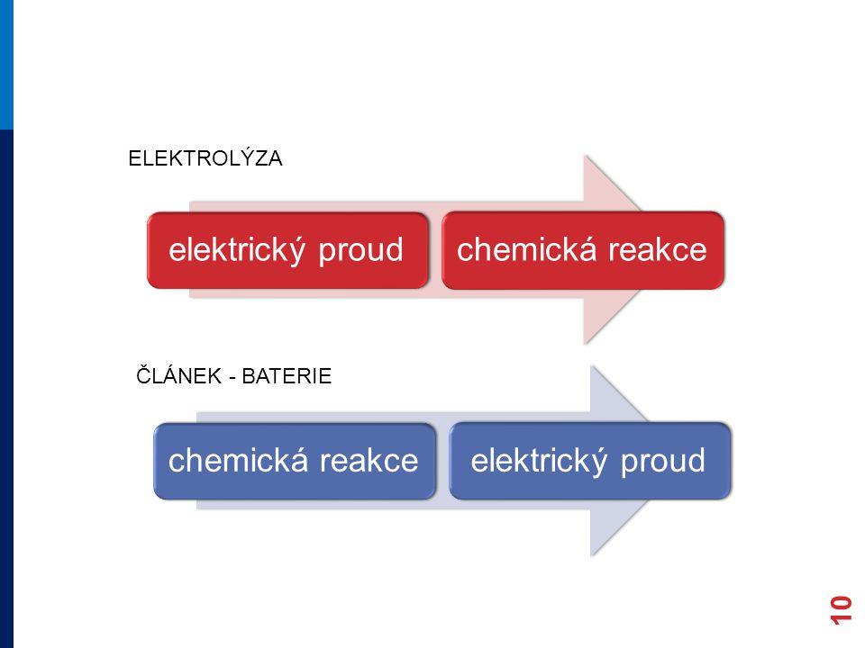 elektrický proud chemická reakce chemická reakce elektrický proud