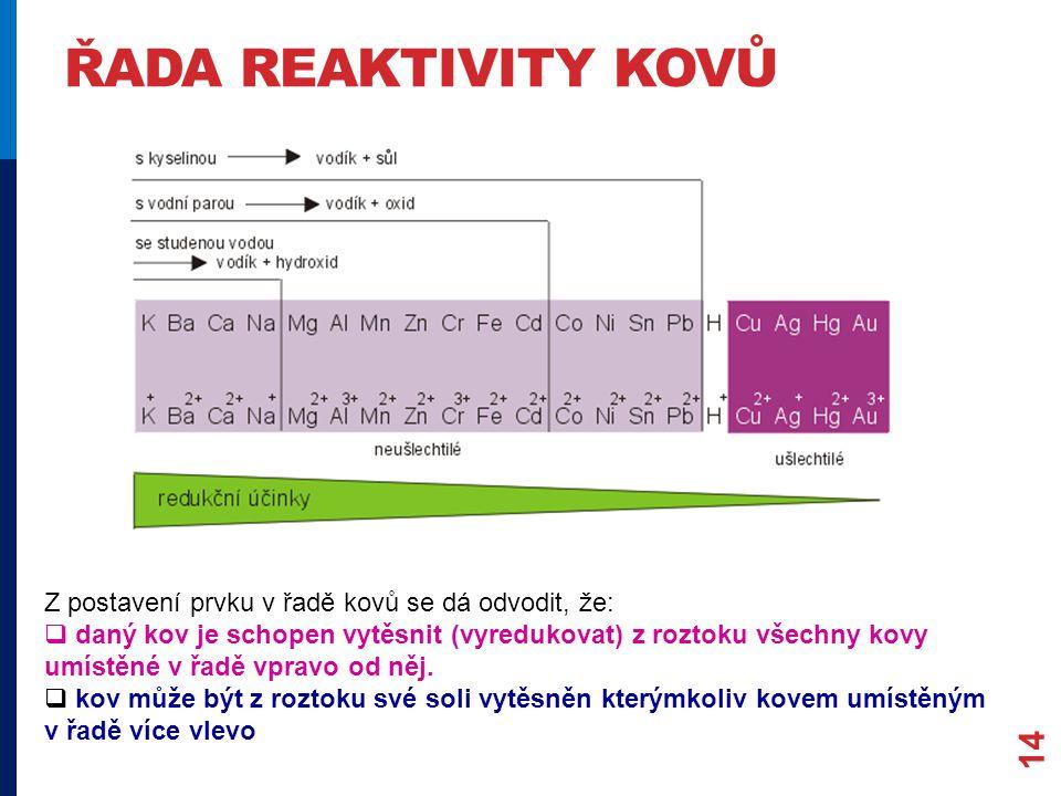 Řada reaktivity kovů Z postavení prvku v řadě kovů se dá odvodit, že: