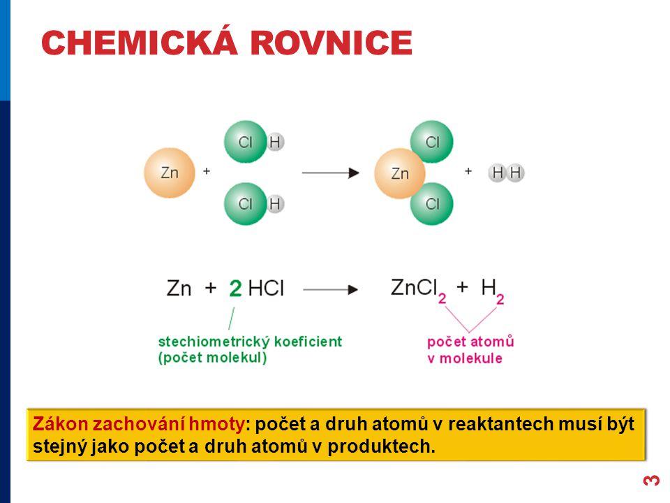 Chemická rovnice Zákon zachování hmoty: počet a druh atomů v reaktantech musí být stejný jako počet a druh atomů v produktech.