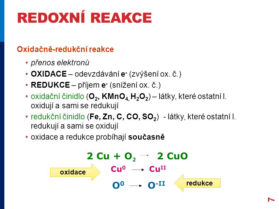 Redoxní reakce 2 Cu + O2 2 CuO O0 O-II Oxidačně-redukční reakce
