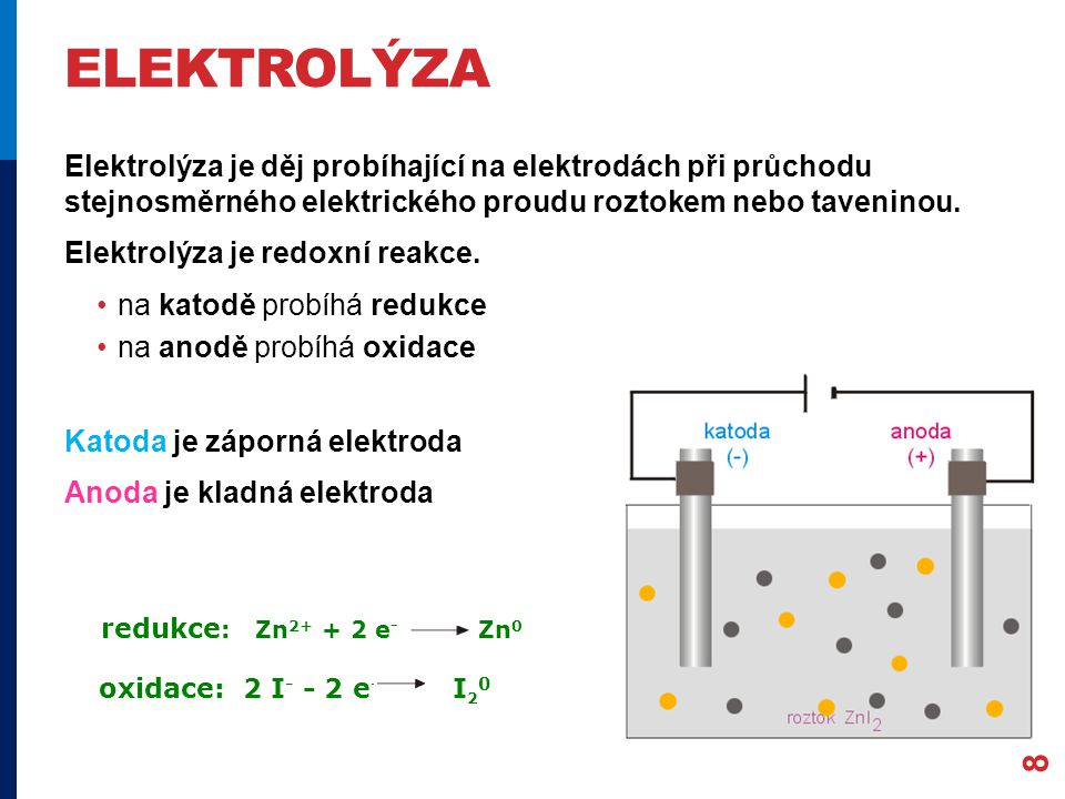 Elektrolýza Elektrolýza je děj probíhající na elektrodách při průchodu stejnosměrného elektrického proudu roztokem nebo taveninou.