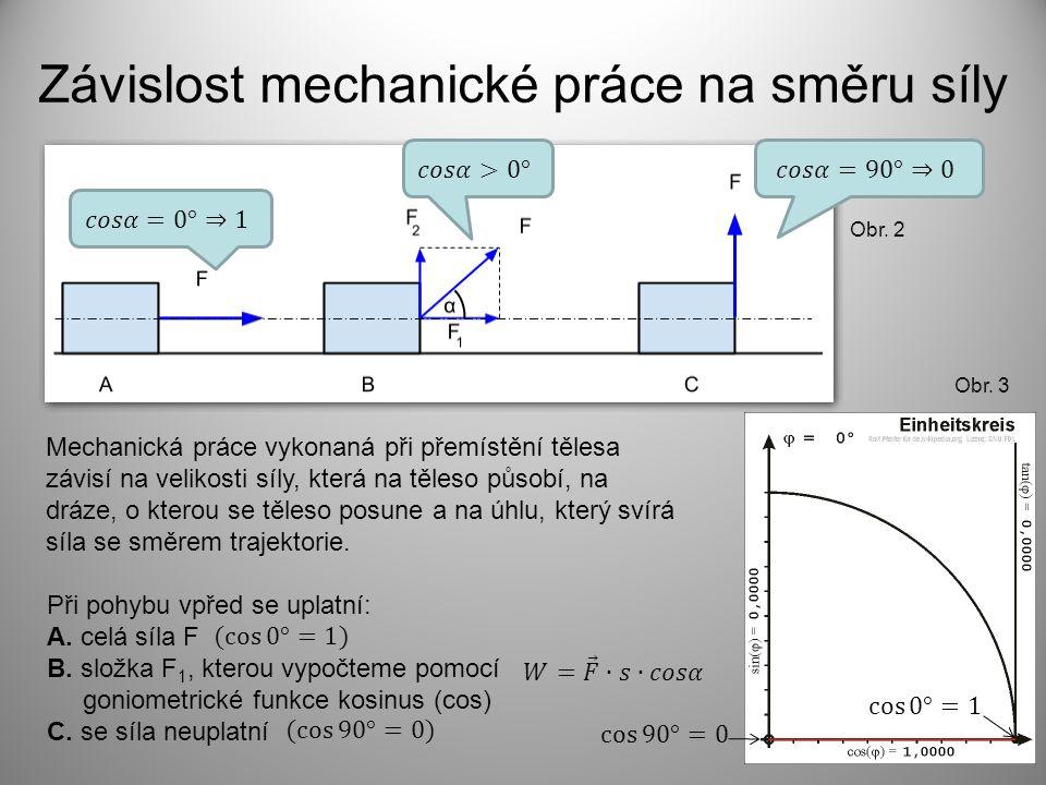 Závislost mechanické práce na směru síly
