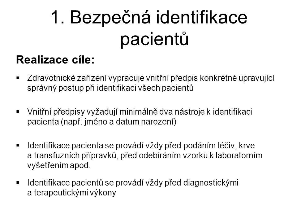 1. Bezpečná identifikace pacientů