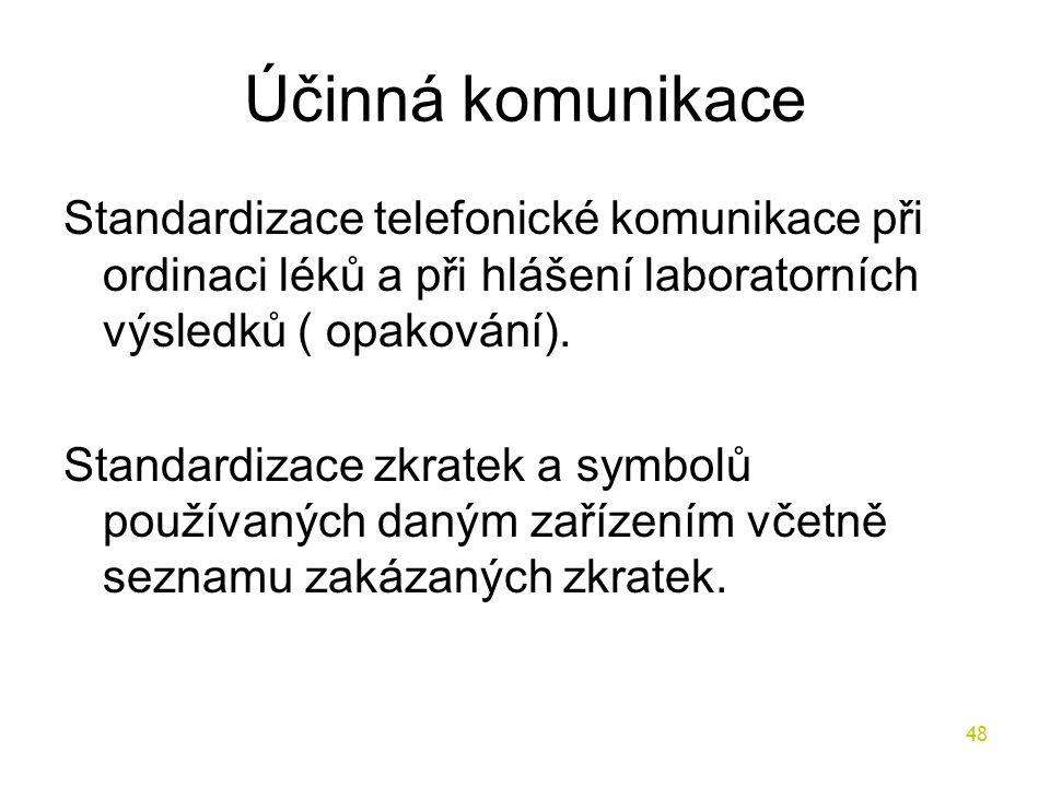 Účinná komunikace