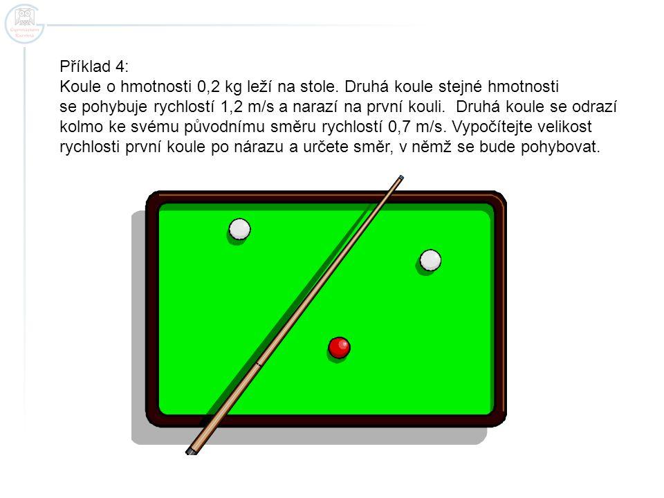 Příklad 4: Koule o hmotnosti 0,2 kg leží na stole. Druhá koule stejné hmotnosti.