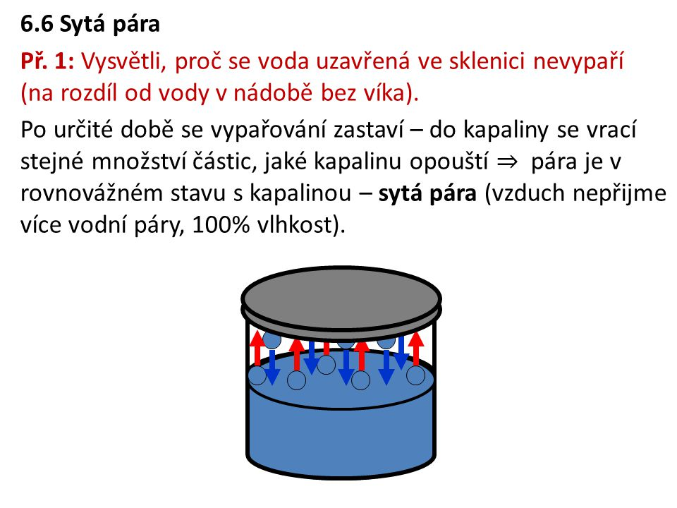 6.6 Sytá pára Př. 1: Vysvětli, proč se voda uzavřená ve sklenici nevypaří (na rozdíl od vody v nádobě bez víka).