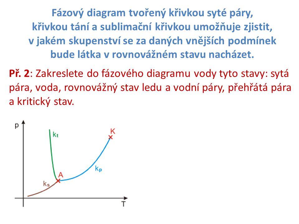 Fázový diagram tvořený křivkou syté páry, křivkou tání a sublimační křivkou umožňuje zjistit, v jakém skupenství se za daných vnějších podmínek bude látka v rovnovážném stavu nacházet.