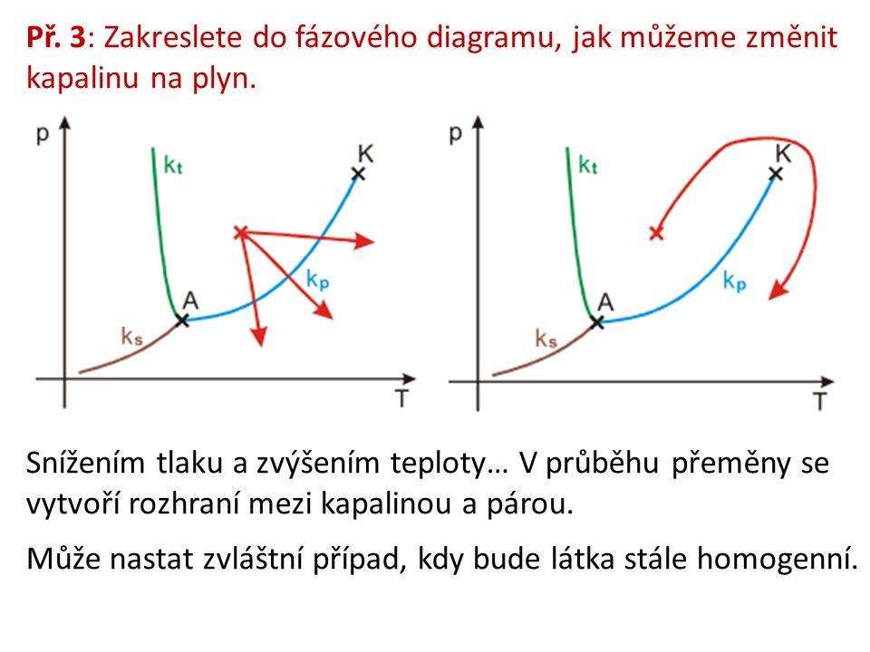 Př. 3: Zakreslete do fázového diagramu, jak můžeme změnit kapalinu na plyn.