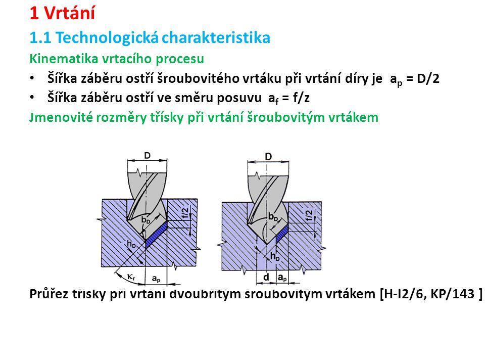 1 Vrtání 1.1 Technologická charakteristika Kinematika vrtacího procesu