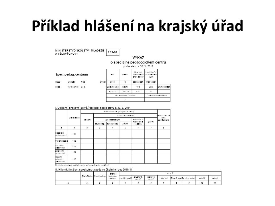 Příklad hlášení na krajský úřad