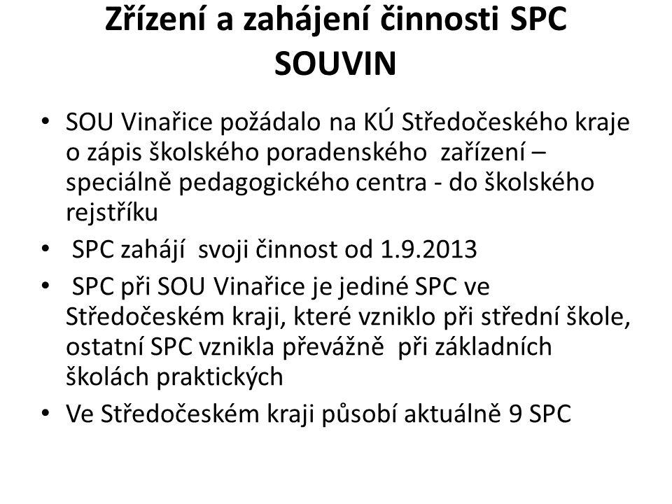 Zřízení a zahájení činnosti SPC SOUVIN