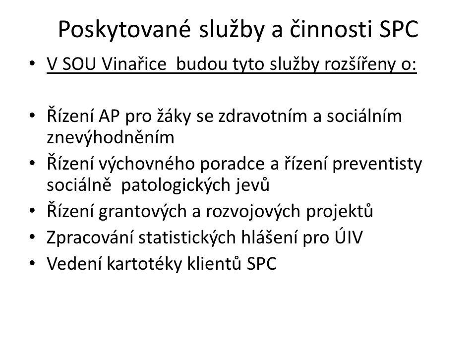 Poskytované služby a činnosti SPC