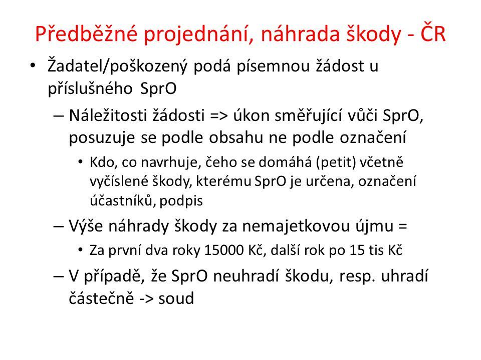 Předběžné projednání, náhrada škody - ČR