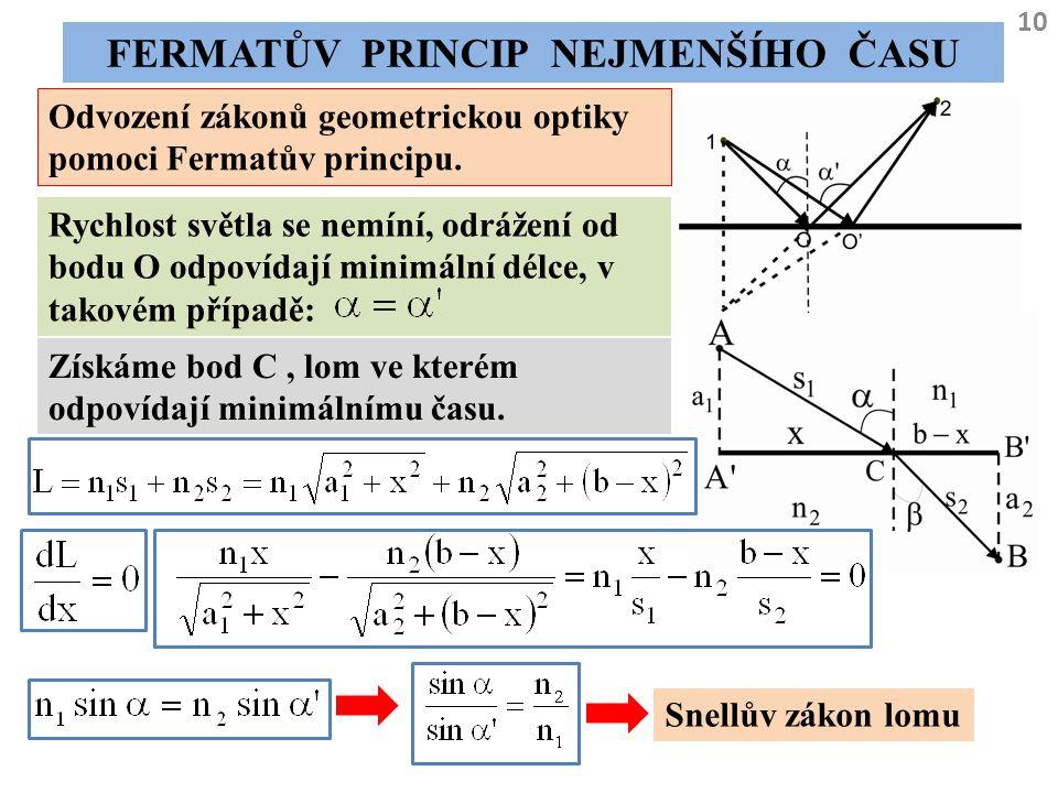 Fermatův princip nejmenšího času