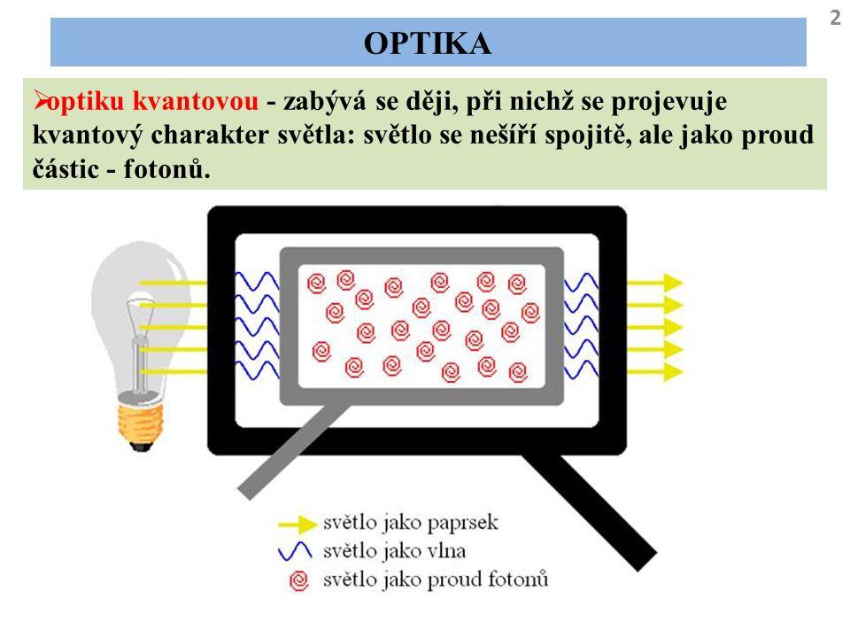 Optika optiku kvantovou - zabývá se ději, při nichž se projevuje kvantový charakter světla: světlo se nešíří spojitě, ale jako proud částic - fotonů.