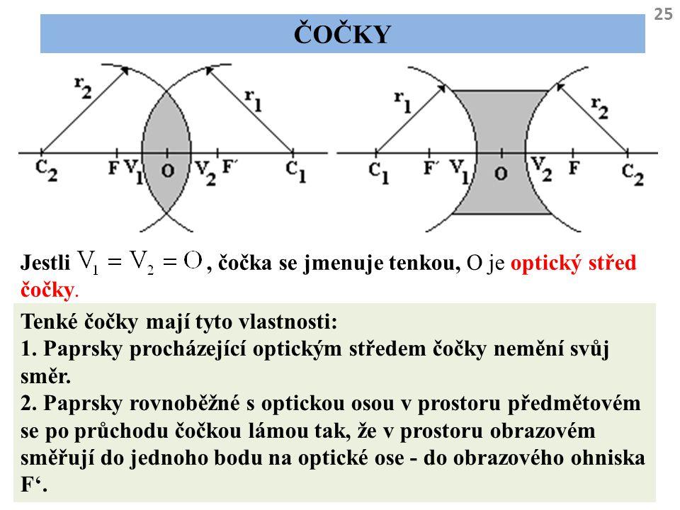 Čočky Jestli , čočka se jmenuje tenkou, O je optický střed čočky.