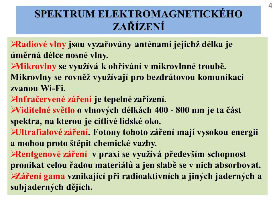 Spektrum elektromagnetického zařízení