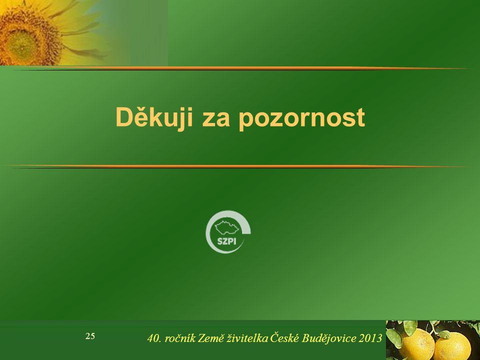 Děkuji za pozornost 40. ročník Země živitelka České Budějovice 2013