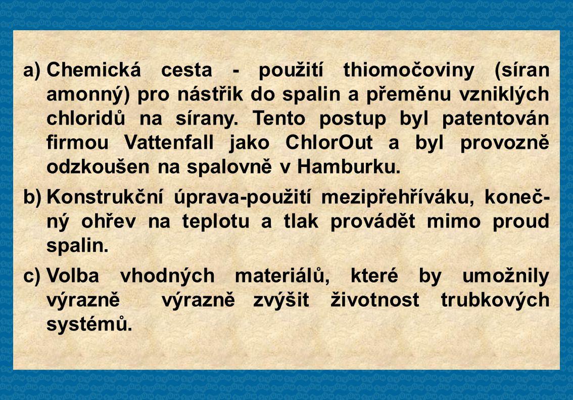 a). Chemická cesta - použití thiomočoviny (síran