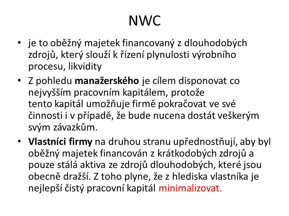 NWC je to oběžný majetek financovaný z dlouhodobých zdrojů, který slouží k řízení plynulosti výrobního procesu, likvidity.