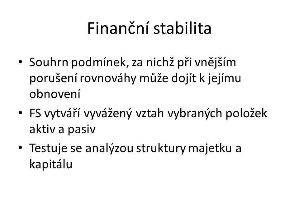 Finanční stabilita Souhrn podmínek, za nichž při vnějším porušení rovnováhy může dojít k jejímu obnovení.