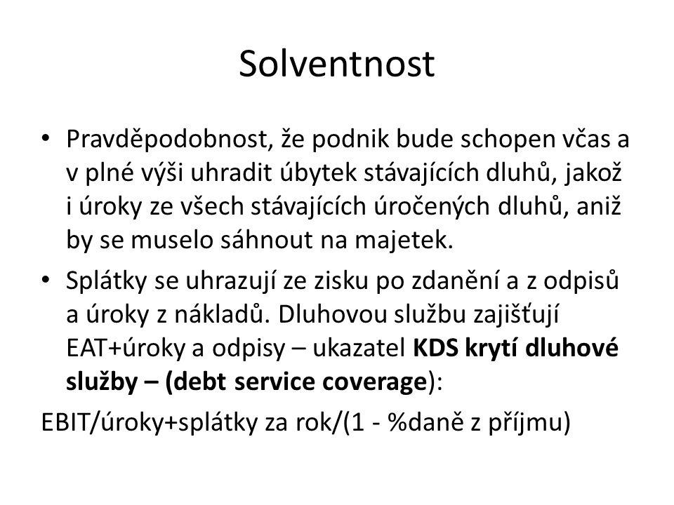Solventnost