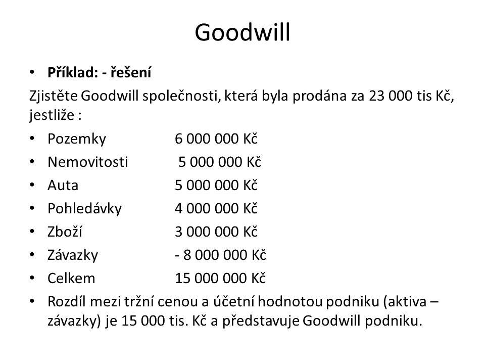 Goodwill Příklad: - řešení