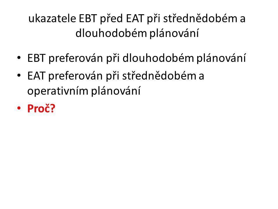 ukazatele EBT před EAT při střednědobém a dlouhodobém plánování