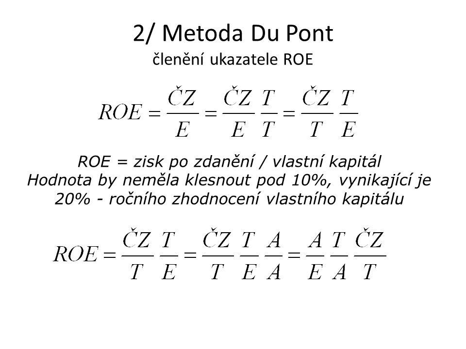 2/ Metoda Du Pont členění ukazatele ROE