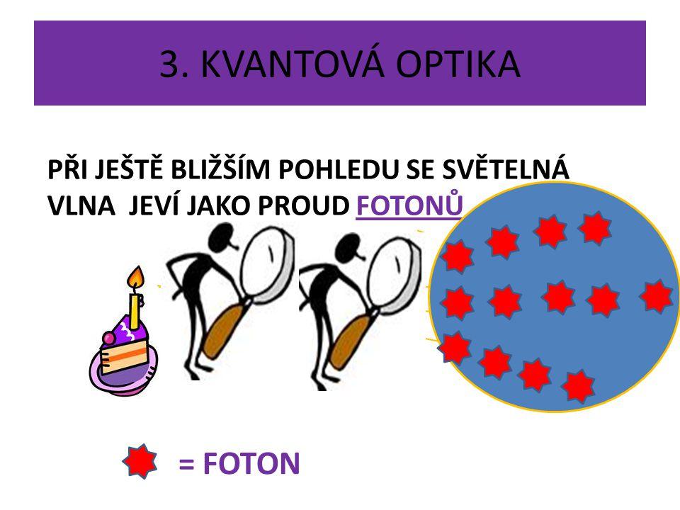 3. KVANTOVÁ OPTIKA = FOTON