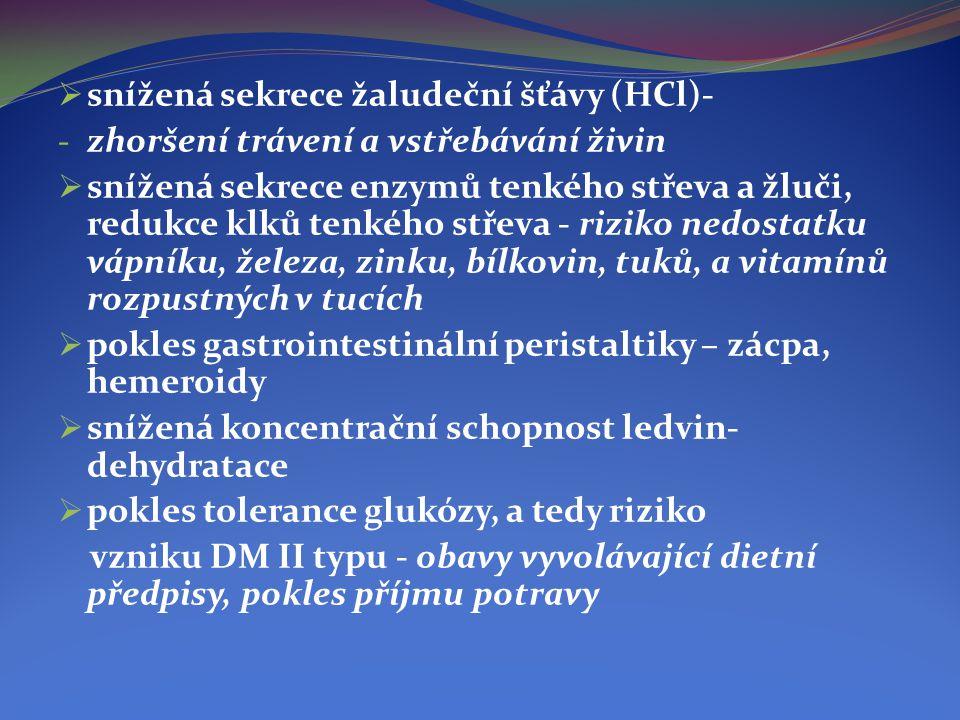 snížená sekrece žaludeční šťávy (HCl)-