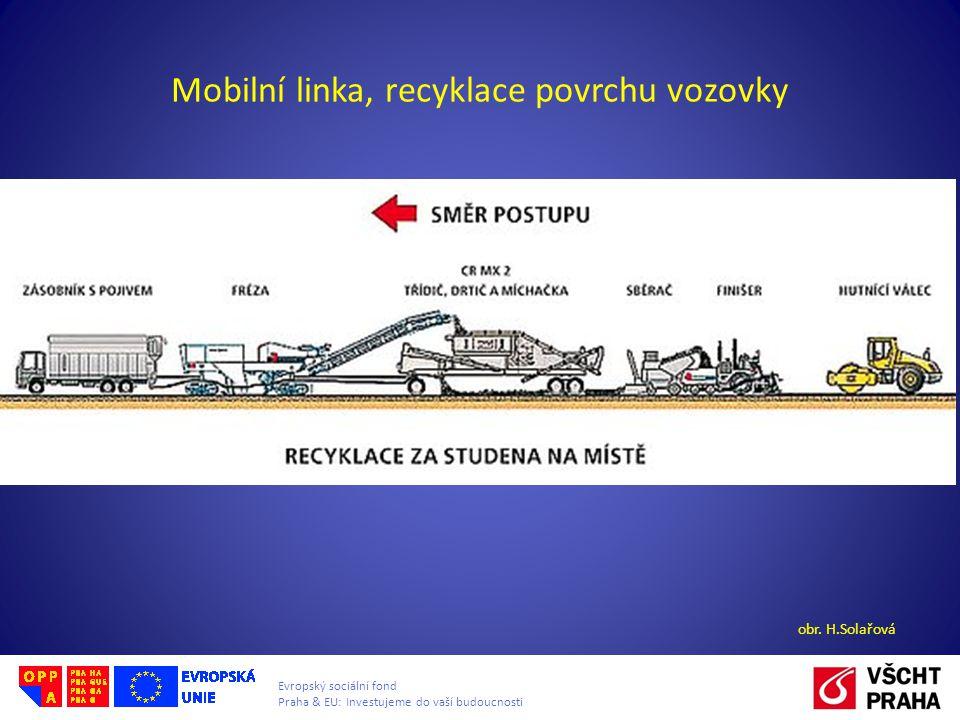 Mobilní linka, recyklace povrchu vozovky