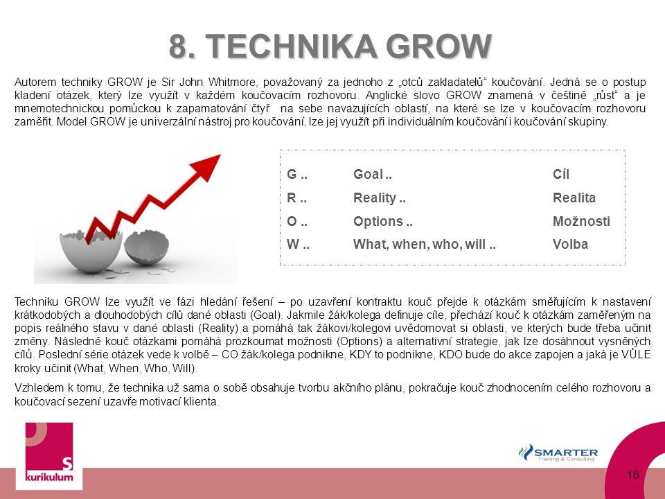 8. TECHNIKA GROW G .. Goal .. Cíl R .. Reality .. Realita