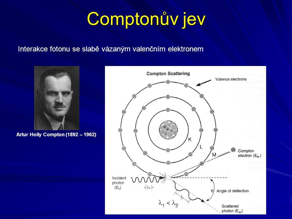 Comptonův jev Interakce fotonu se slabě vázaným valenčním elektronem
