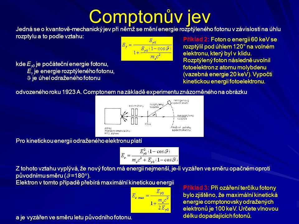 Comptonův jev Jedná se o kvantově-mechanický jev při němž se mění energie rozptýleného fotonu v závislosti na úhlu rozptylu a to podle vztahu: